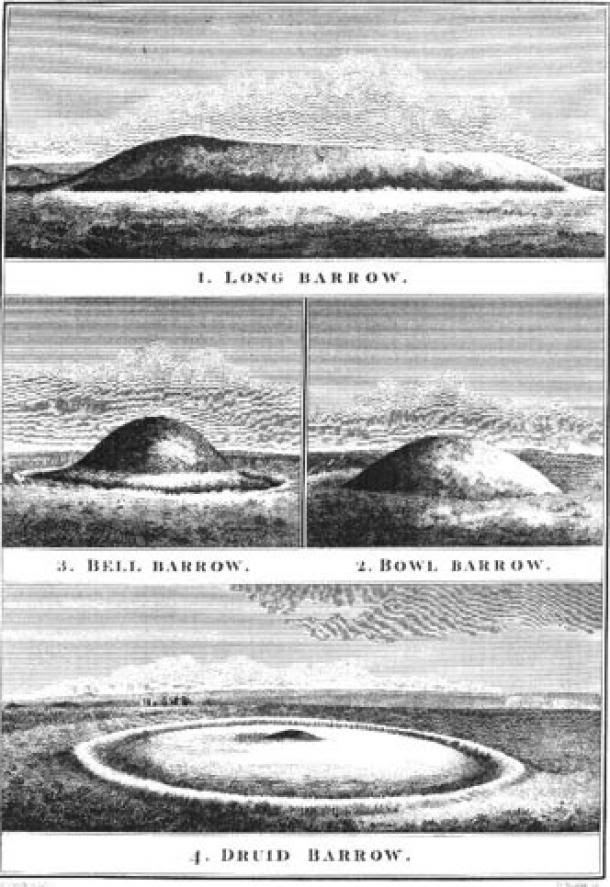 Types of Burial Mounds in Western Europe by Richard Colt Hoare (Wikipedia).