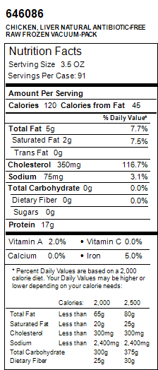 Chicken Liver Nutrition Content Nutritionwalls