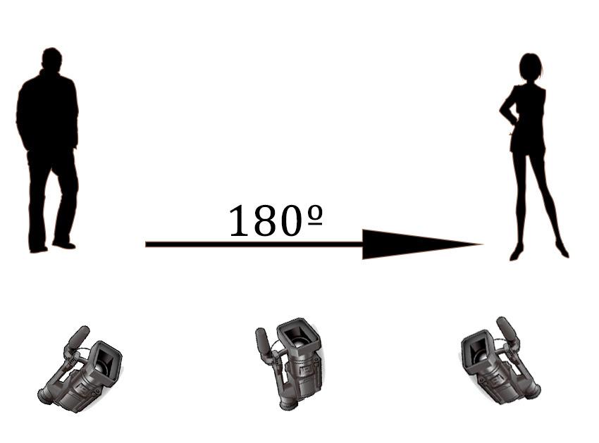 180-deg