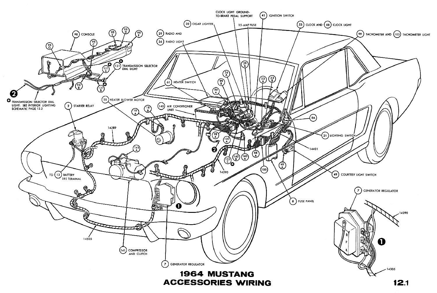 1965 Mustang Fuse Box Location - Wiring Diagram Schemas
