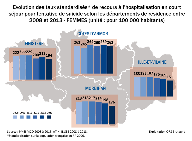 03-Tx-standardises-hospitalisation-TS-FEMMES