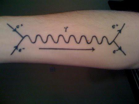 Tribal Arm Tattoos For Men Tribal Cross back Tattoos Labels tribal art