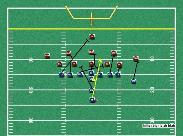 27 Football Trap Play Diagram