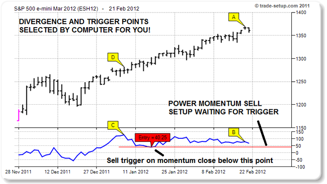 Emini Futures Trading Hours Explained for Beginners