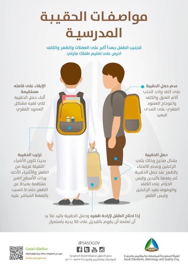 الطرق الصحية لحمل حقيبة المدرسة .. بالصور .!