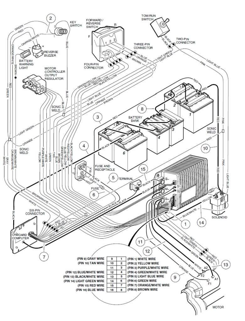 Wiring Diagram 1997 Club Car Ds With Wiring Diagram Shunt Trip Breaker Circuits This Jeepe Jimny Karo Wong Liyo Jeanjaures37 Fr