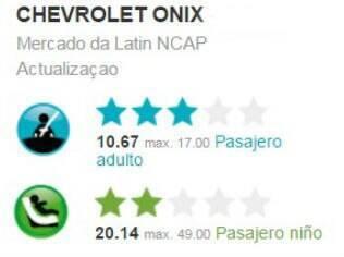 Resultado do teste de colisão do Chevrolet Onix