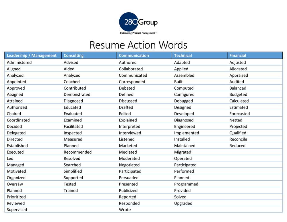 Product Management Resume Action Words Keywords List