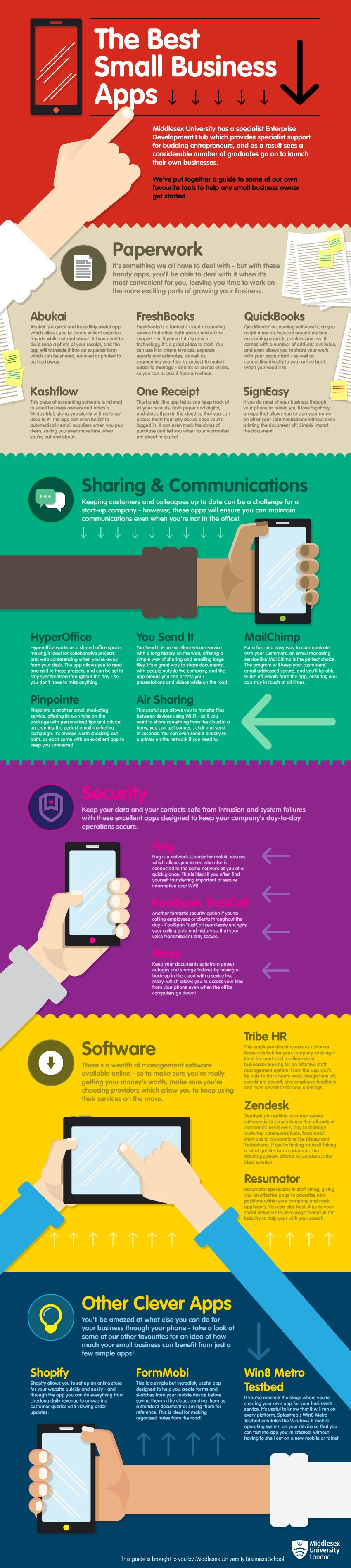 The Best Small Business Apps - #infographic