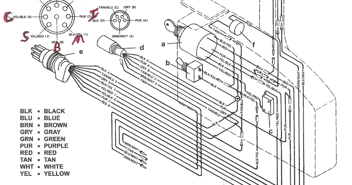 20 beautiful yamaha outboard ignition switch wiring diagram