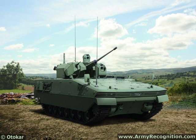 TULPAR es una nueva generación de vehículos blindados de combate de infantería (AIFV) y el transporte blindado de personal (APC) que puede satisfacer las necesidades de defensa de tierra de futuro para las fuerzas armadas de los países que desean adquirir plataformas y tecnologías modernas.