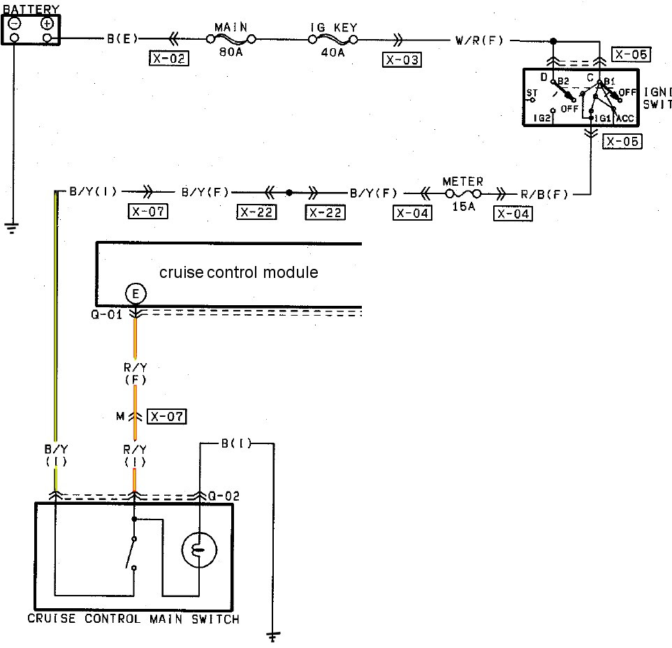 DIAGRAM] 95 Miata Wiring Diagram FULL Version HD Quality Wiring Diagram -  EASTCAPEWIRING.CREAPITCHOUNE.FReastcapewiring.creapitchoune.fr