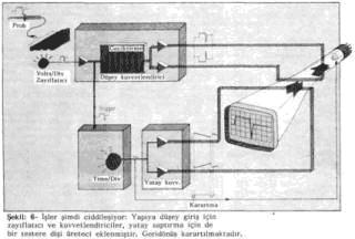 sơ đồ khối oscilloscope_4