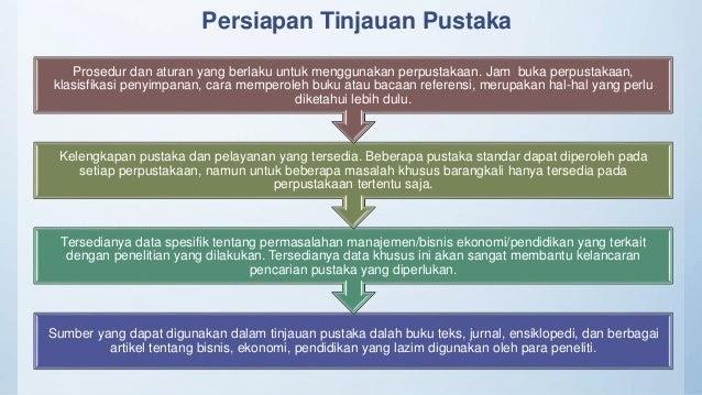 Cara Membuat Kerangka Teoritis Dan Hipotesis - Contoh ...
