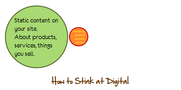how to stink at digital
