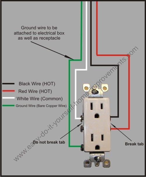 Electrical Outlet Wiring Diagram