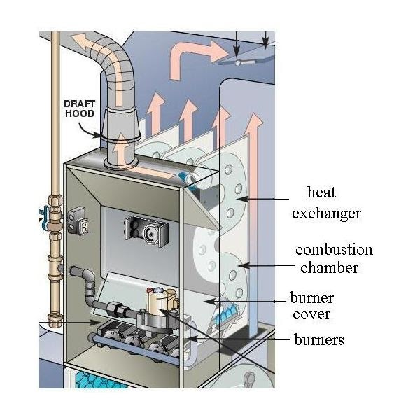 21 Awesome Mobile Home Furnace Wiring Diagram