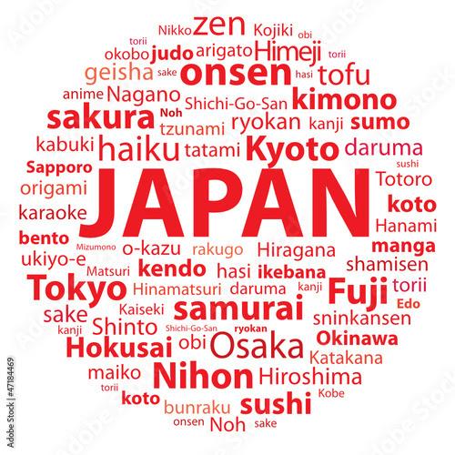 Flag of Japan. Japanese words by rukko, Royalty free vectors