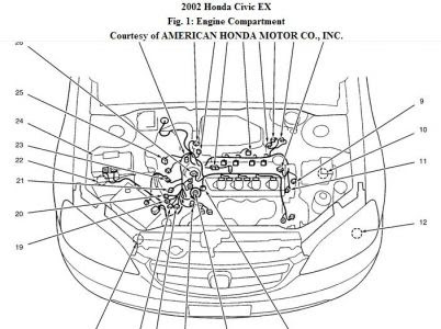 2003 honda civic si engine diagram 02 civic si engine diagram wiring diagram data  02 civic si engine diagram wiring