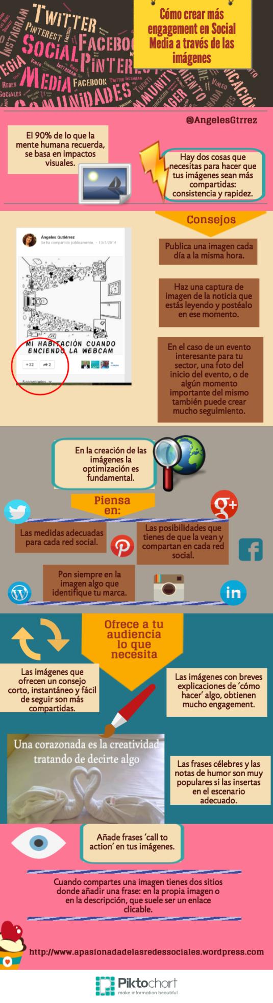 Infografías sobre imágenes y redes sociales