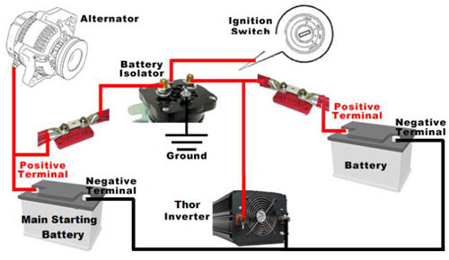 30 How To Wire A Battery Isolator Diagram - Wiring Diagram ...
