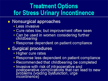 New Horizons in Stress Urinary Incontinence Treatment