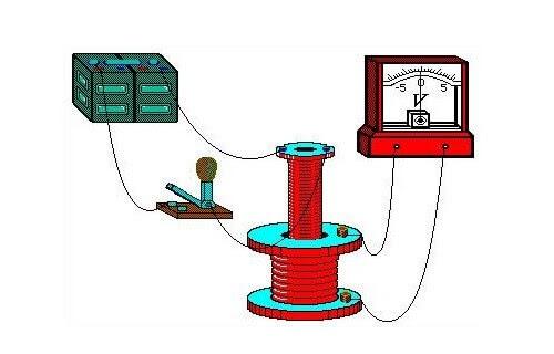 Закон Фарадея для электромагнитной индукции и для электролиза