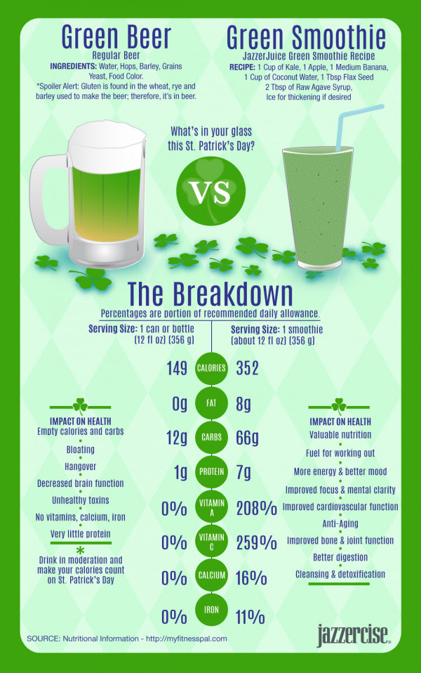 Beer vs. Smoothie