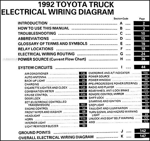 Wiring Diagram For 1992 Toyota Pickup Wiring Diagrams Panel Panel Chatteriedelavalleedufelin Fr