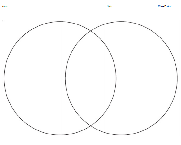 editable venn diagram