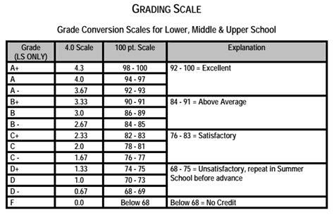 middle school southampton academy