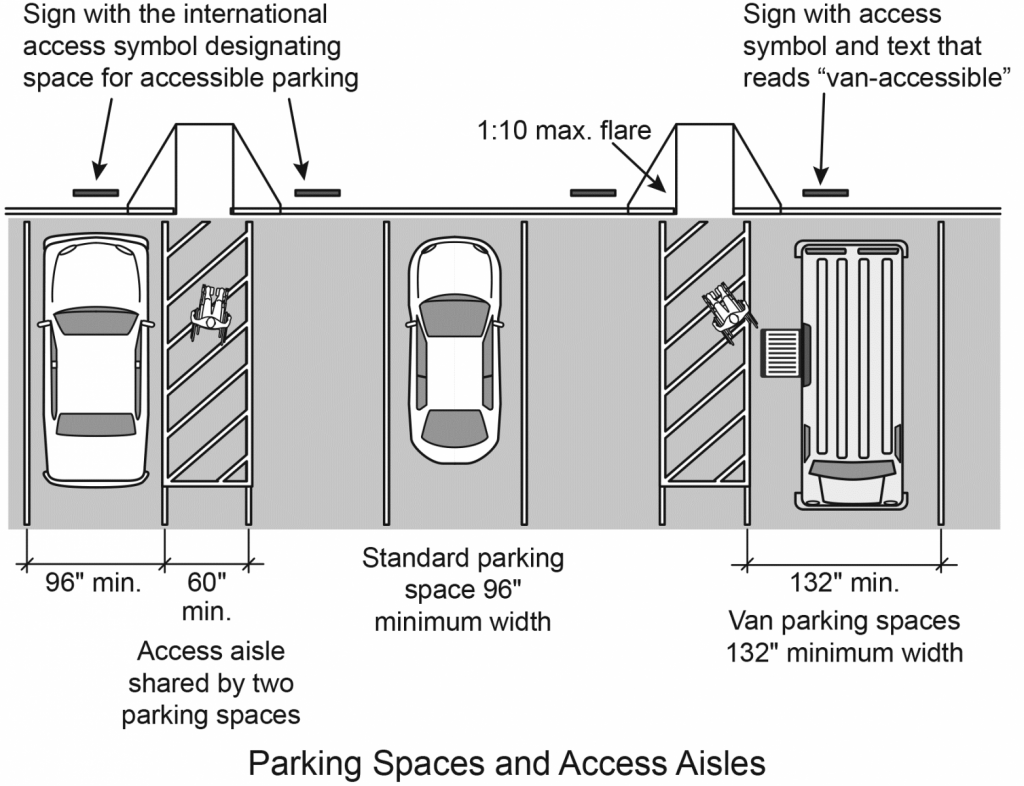 10 Things Parking Lots Must Do To Comply With Handicapped