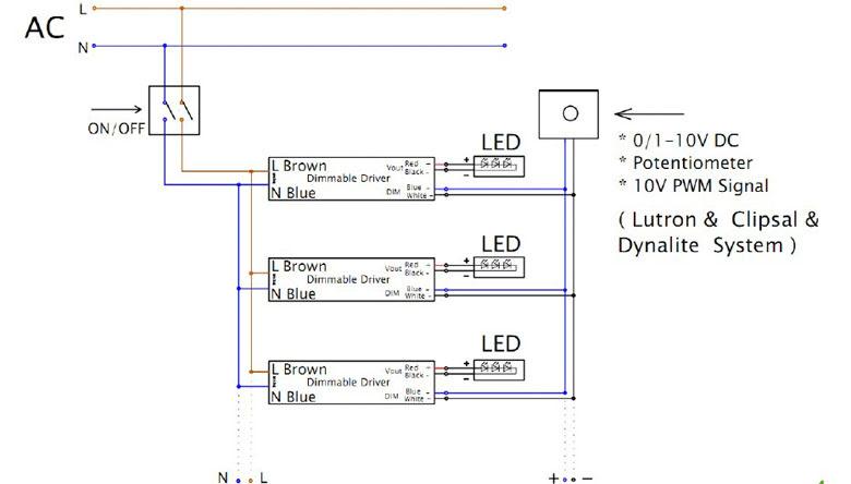 30 0 10v Led Dimming Wiring Diagram