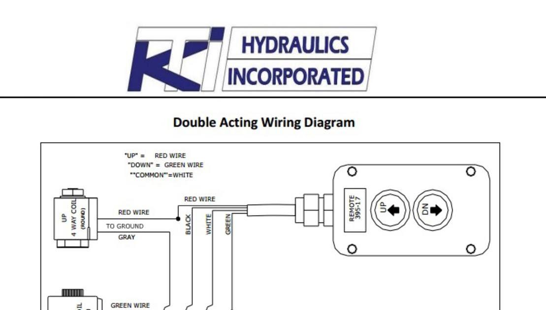 Tw200 Wiring Diagram from lh5.googleusercontent.com