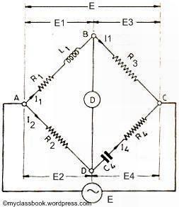 Hay's bridge for measurement of inductance