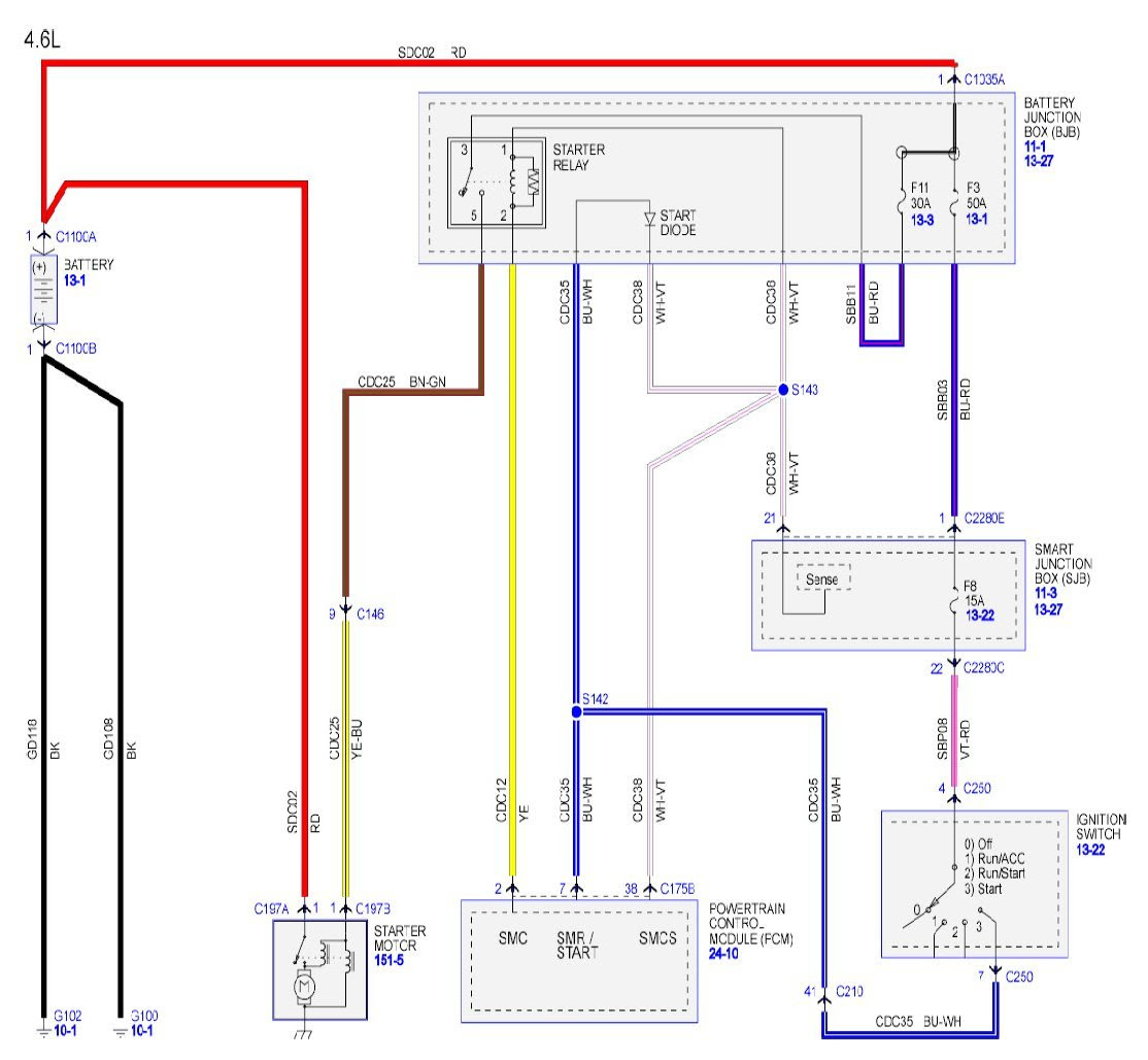 Diagram Iron Xl Wiring Diagram 2009 Full Version Hd Quality Diagram 2009 Inschematic2e Angelux It