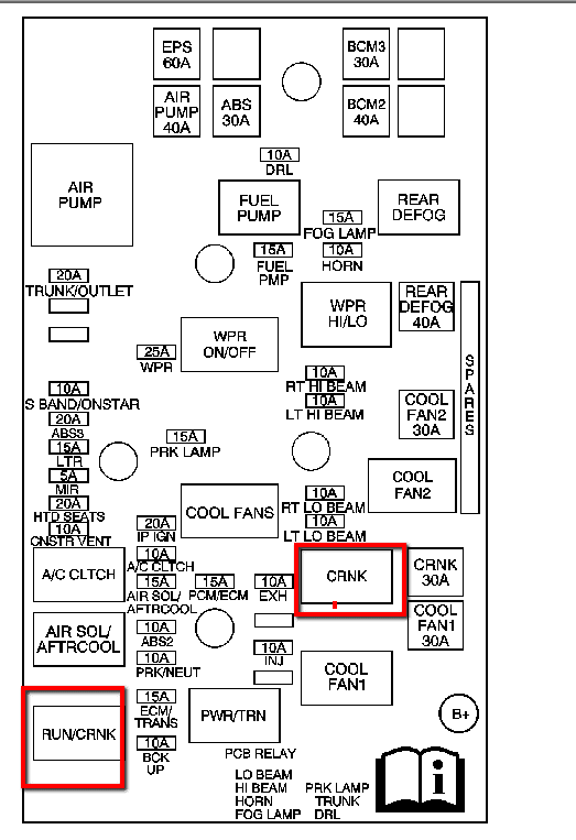 cobalt fuse diagram 34 2007 chevy cobalt fuse box diagram wiring diagram list 2006 cobalt fuse diagram 34 2007 chevy cobalt fuse box diagram