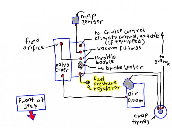 Diagram 1997 Jeep Cherokee Vacuum Diagram Full Version Hd Quality Vacuum Diagram Maas Diagram Yannickserrano Fr
