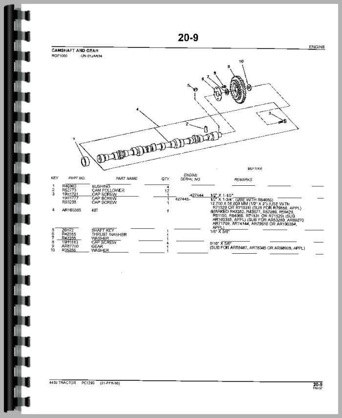 28 John Deere La145 Parts Diagram