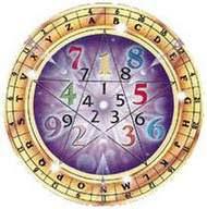 Numerología Gratis Descubre El Significado De Los Números