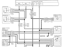 27+ 2006 Subaru Legacy Stereo Wiring Diagram Pictures