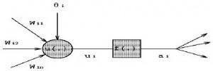Model Dasar Jaringan Syaraf Tiruan,system syaraf biologi,syaraf tiruan,jaringan syaraf,sel syara,dasar JST,model dasra JST,model dasar AI,model dasar artificial intelegent,aktivasi sel syaraf,model dasar sel saraf tiruan,fungsi aktivasi JST,fungsi transfer JST,output dari sel syaraf JST,Jaringan Syaraf Tiruan,Fungsi Aktifasi Jaringan Syaraf Tiruan,syaraf motorik JST,prediksi JST,signal kontrol JST,neuron JST,fungsi aktivasi,sel syaraf atau neuron