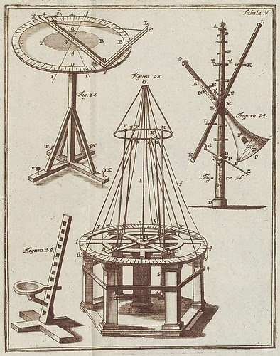 Astronomy devices