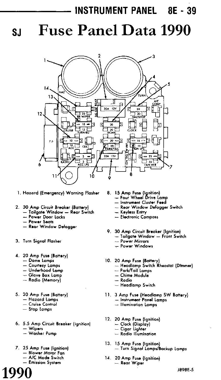 1990 Jeep Fuse Box Diagram Dodge V8 Truck Engine Diagram Bege Wiring Diagram