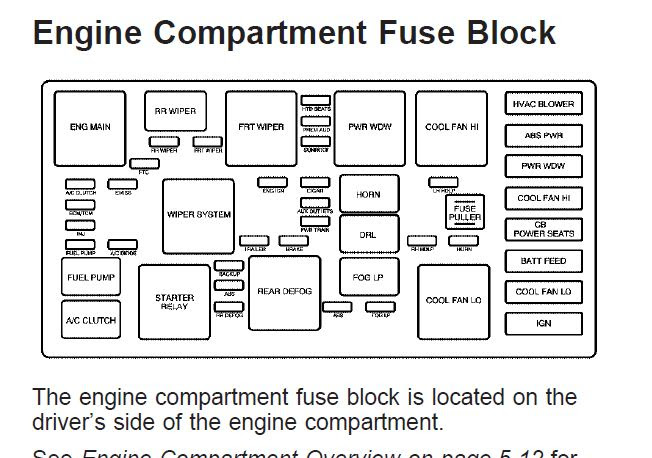 2004 Mitsubishi Endeavor Fuse Box Diagram - Wiring Diagram ...