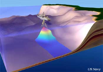 Cara kapal mengukur kedalaman laut dengan menggunakan multi-beam echo sounder