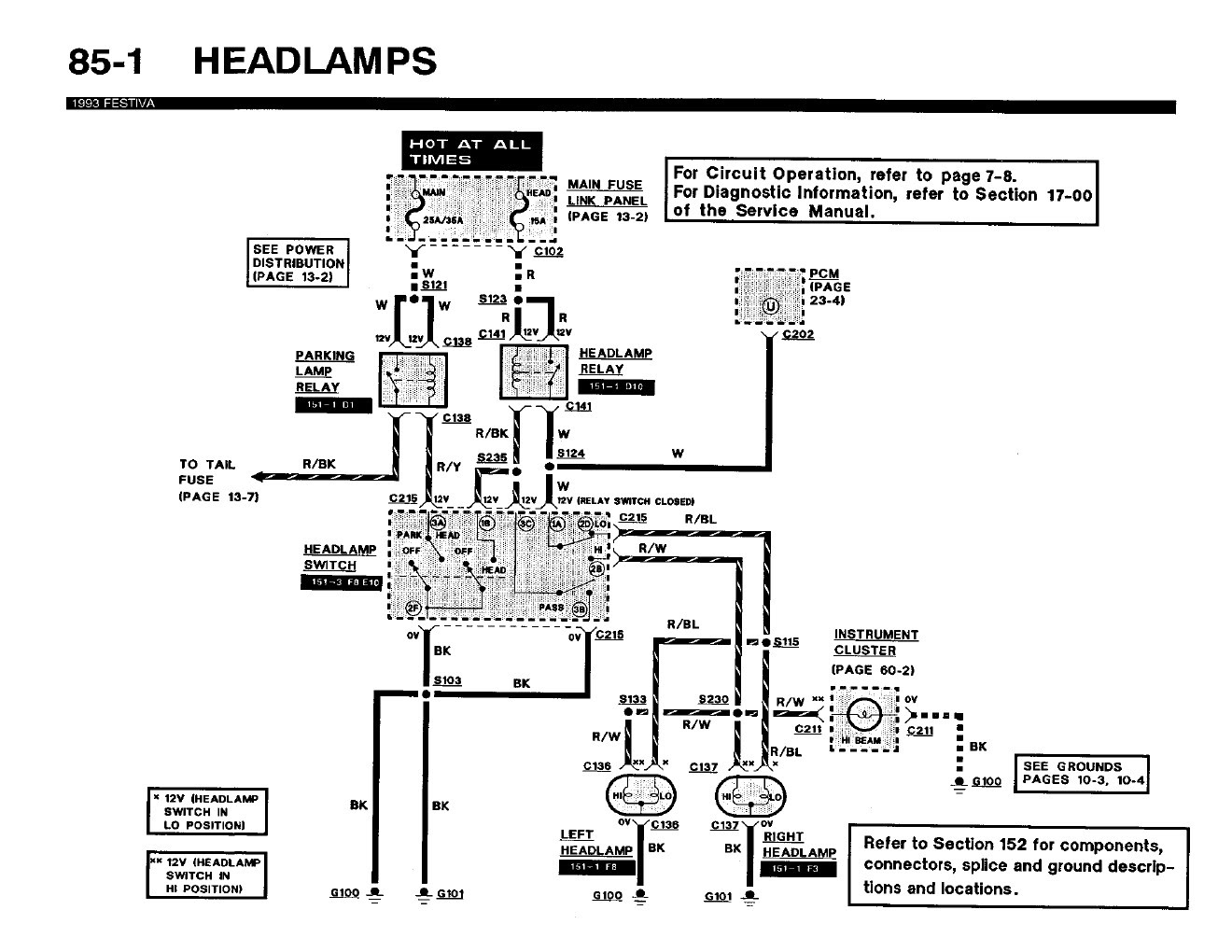 Diagram 1988 Ford Festiva Wiring Diagram Full Version Hd Quality Wiring Diagram Pindiagram18 Japanfest It