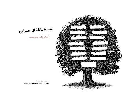 شجرة عائلة الخازندار في مصر