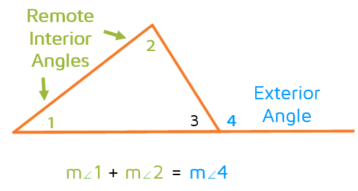 exterior angle theorem diagram picture_orig