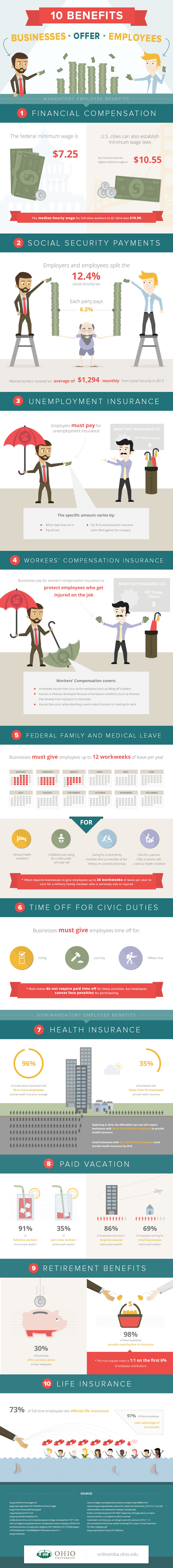 Infographic: 10 Benefits: Business, Offer, Employees #infographic